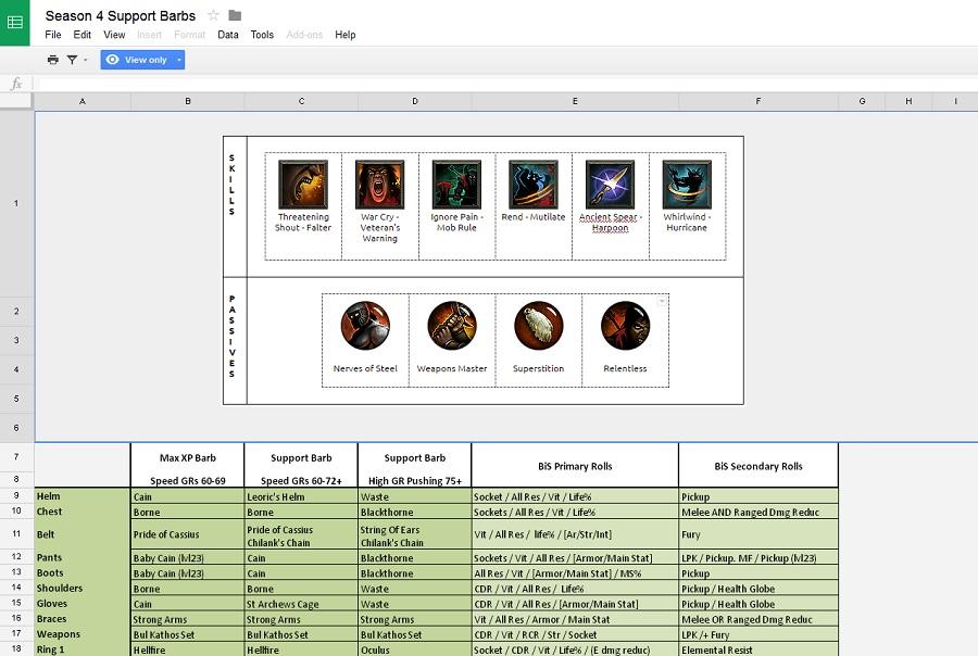 supbarbs-spreadsheet.jpg