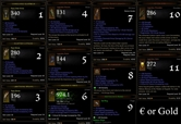 Selling D3 items
